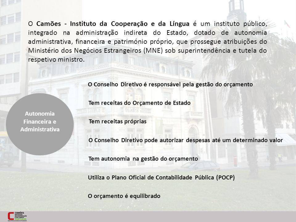 O Camões - Instituto da Cooperação e da Língua é um instituto público, integrado na administração indireta do Estado, dotado de autonomia administrati