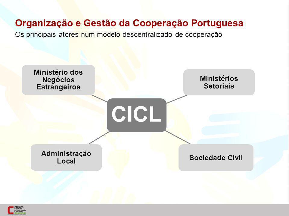 Organização e Gestão da Cooperação Portuguesa Os principais atores num modelo descentralizado de cooperação CICL Ministério dos Negócios Estrangeiros Ministérios Setoriais Sociedade Civil Administração Local