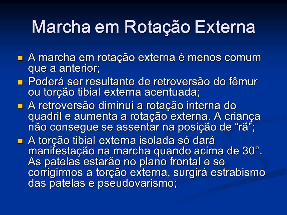 Marcha em Rotação Externa A marcha em rotação externa é menos comum que a anterior; A marcha em rotação externa é menos comum que a anterior; Poderá s