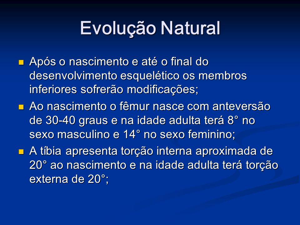 Evolução Natural Após o nascimento e até o final do desenvolvimento esquelético os membros inferiores sofrerão modificações; Após o nascimento e até o