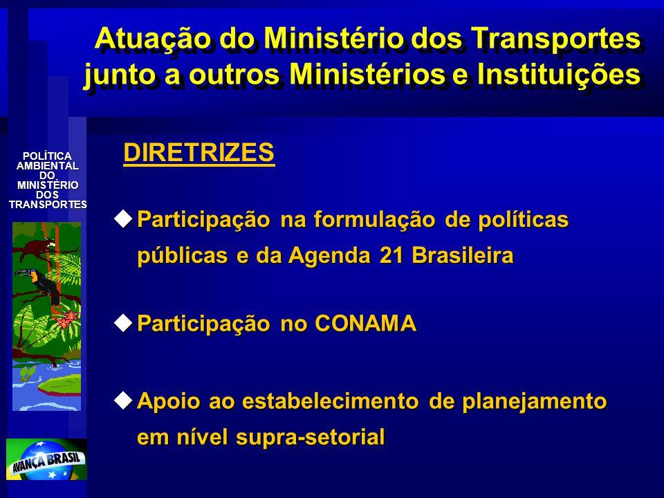 POLÍTICAAMBIENTALDOMINISTÉRIODOSTRANSPORTES Atuação do Ministério dos Transportes junto a outros Ministérios e Instituições uParticipação na formulaçã