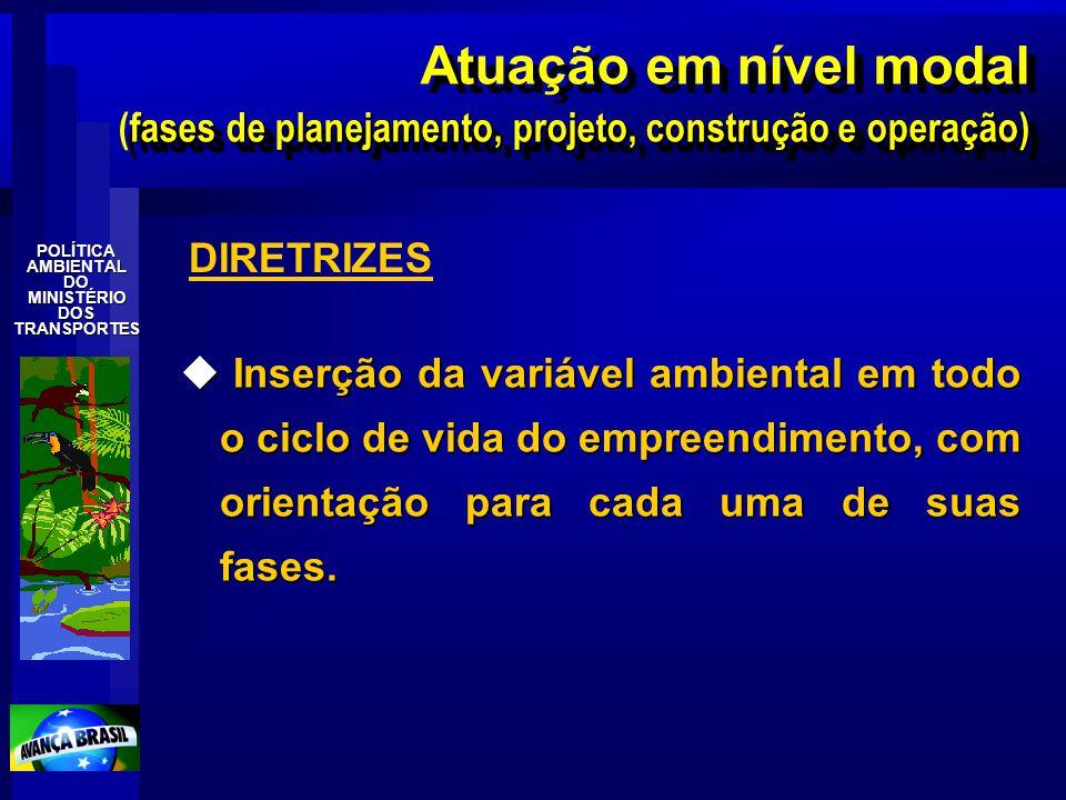 POLÍTICAAMBIENTALDOMINISTÉRIODOSTRANSPORTES fases de planejamento, projeto, construção e operação) Atuação em nível modal (fases de planejamento, proj