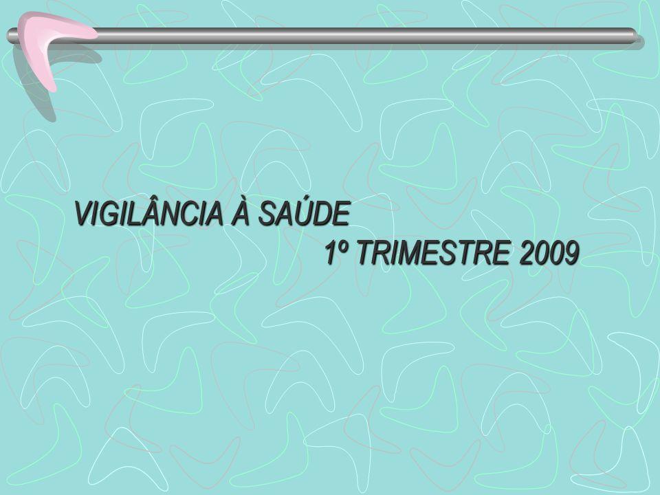 VIGILÂNCIA À SAÚDE 1º TRIMESTRE 2009