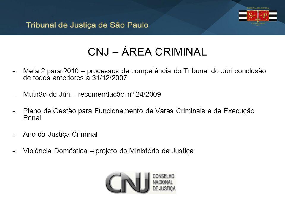 CNJ – ÁREA CRIMINAL -Meta 2 para 2010 – processos de competência do Tribunal do Júri conclusão de todos anteriores a 31/12/2007 -Mutirão do Júri – rec