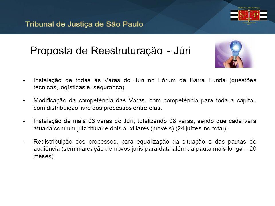 Proposta de Reestruturação - Júri -Instalação de todas as Varas do Júri no Fórum da Barra Funda (questões técnicas, logísticas e segurança) -Modificaç