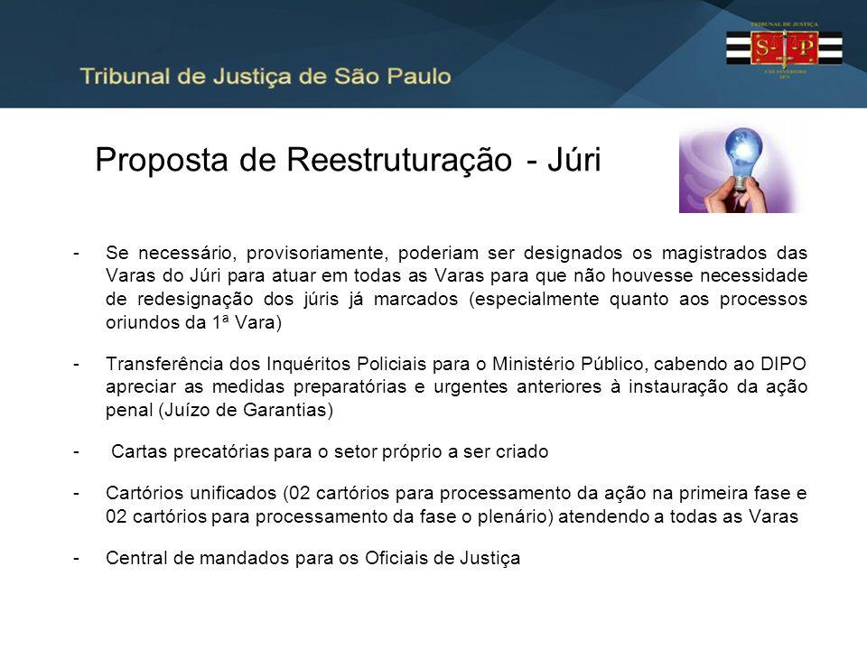 Proposta de Reestruturação - Júri -Se necessário, provisoriamente, poderiam ser designados os magistrados das Varas do Júri para atuar em todas as Var