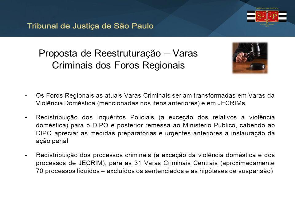 Proposta de Reestruturação – Varas Criminais dos Foros Regionais -Os Foros Regionais as atuais Varas Criminais seriam transformadas em Varas da Violên