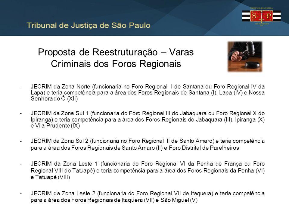 Proposta de Reestruturação – Varas Criminais dos Foros Regionais -JECRIM da Zona Norte (funcionaria no Foro Regional I de Santana ou Foro Regional IV