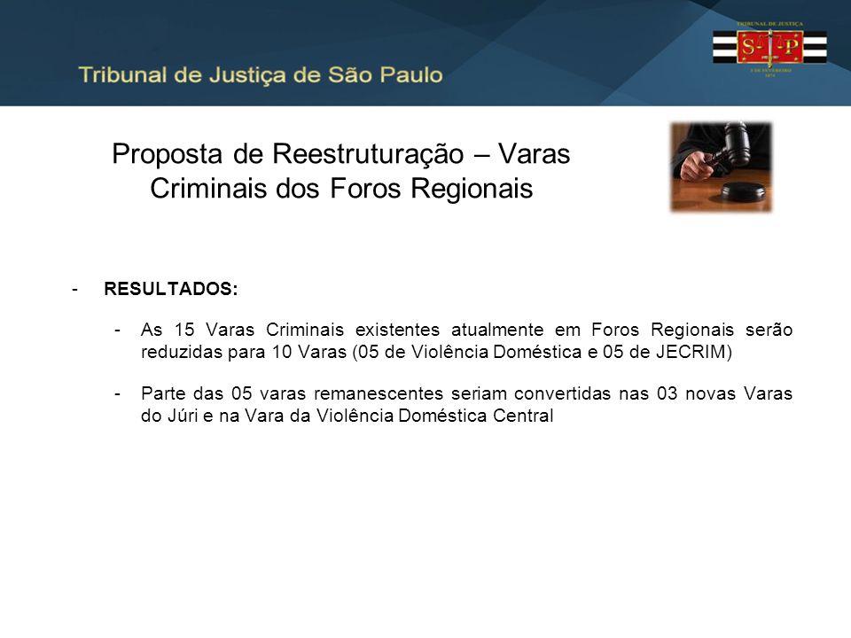 Proposta de Reestruturação – Varas Criminais dos Foros Regionais -RESULTADOS: -As 15 Varas Criminais existentes atualmente em Foros Regionais serão re