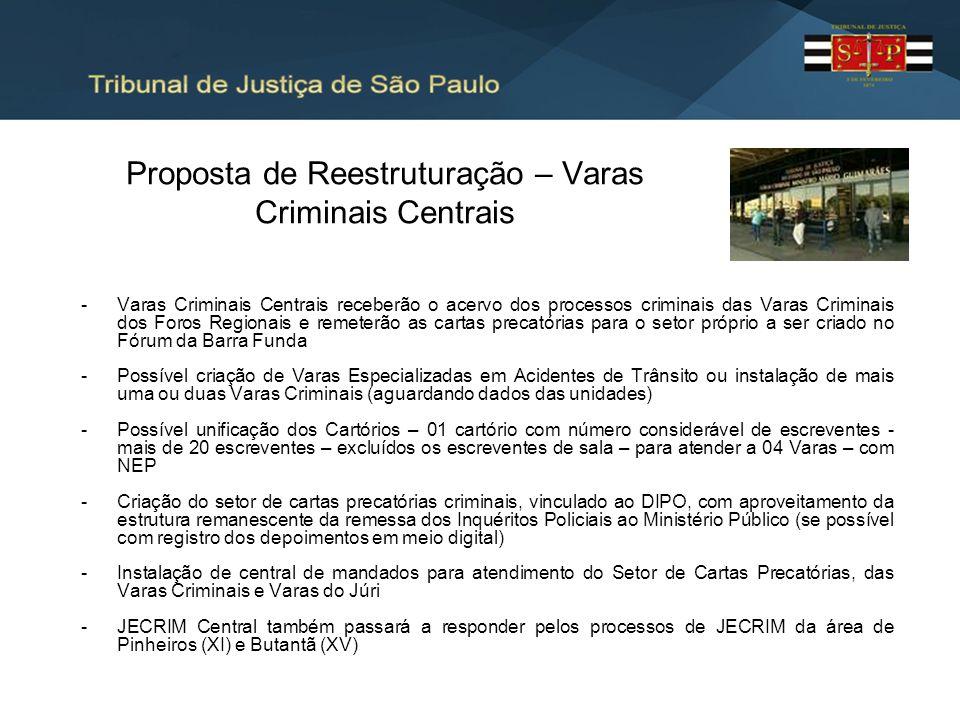 Proposta de Reestruturação – Varas Criminais Centrais -Varas Criminais Centrais receberão o acervo dos processos criminais das Varas Criminais dos For