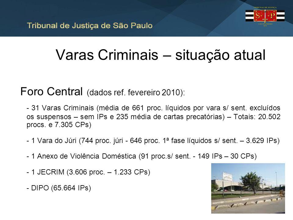 Varas Criminais – situação atual Foro Central (dados ref. fevereiro 2010): - 31 Varas Criminais (média de 661 proc. líquidos por vara s/ sent. excluíd