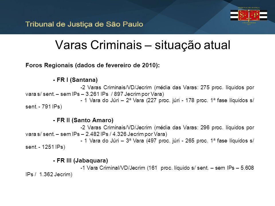 Varas Criminais – situação atual Foros Regionais (dados de fevereiro de 2010): - FR I (Santana) -2 Varas Criminais/VD/Jecrim (média das Varas: 275 pro