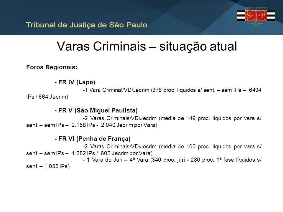 Varas Criminais – situação atual Foros Regionais: - FR IV (Lapa) -1 Vara Criminal/VD/Jecrim (378 proc. líquidos s/ sent. – sem IPs – 6494 IPs / 664 Je