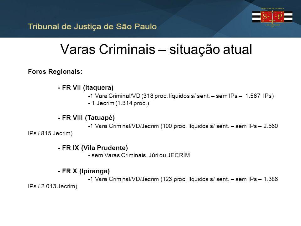 Varas Criminais – situação atual Foros Regionais: - FR VII (Itaquera) -1 Vara Criminal/VD (318 proc. líquidos s/ sent. – sem IPs – 1.567 IPs) - 1 Jecr