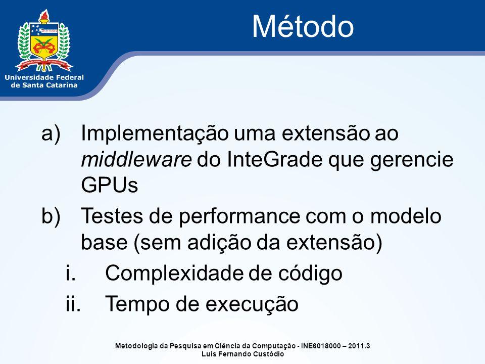 a)Implementação uma extensão ao middleware do InteGrade que gerencie GPUs b)Testes de performance com o modelo base (sem adição da extensão) i.Complexidade de código ii.Tempo de execução Método Metodologia da Pesquisa em Ciência da Computação - INE6018000 – 2011.3 Luís Fernando Custódio