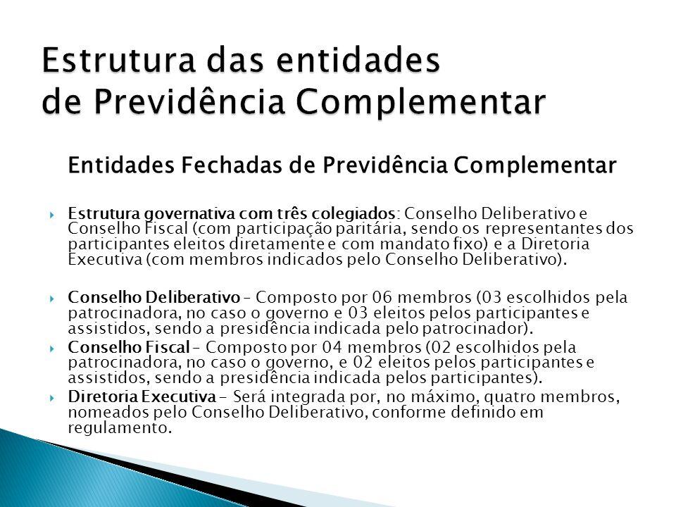 Entidades Fechadas de Previdência Complementar Estrutura governativa com três colegiados: Conselho Deliberativo e Conselho Fiscal (com participação pa