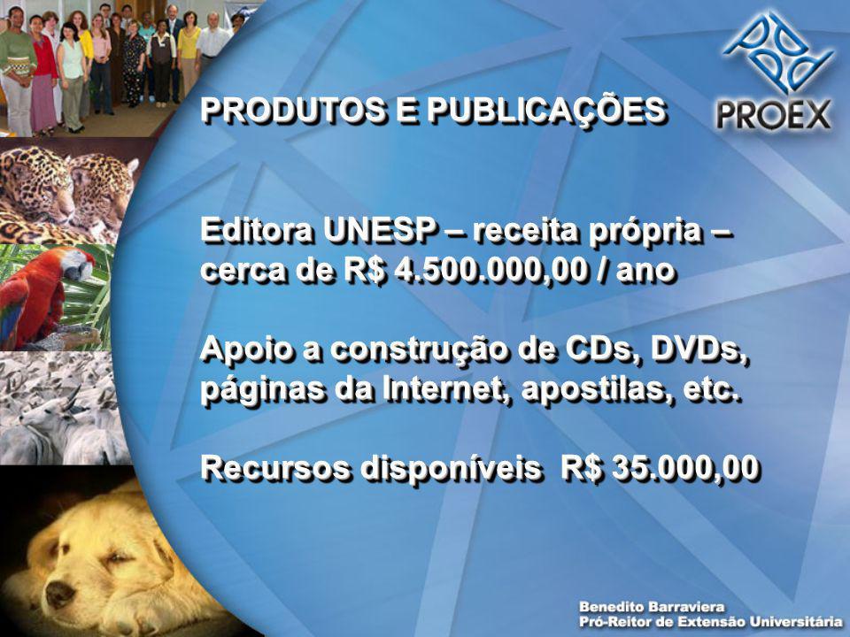 PRODUTOS E PUBLICAÇÕES Editora UNESP – receita própria – cerca de R$ 4.500.000,00 / ano Apoio a construção de CDs, DVDs, páginas da Internet, apostilas, etc.