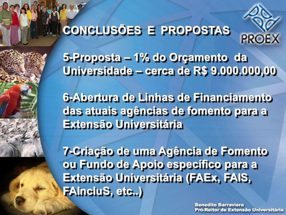 CONCLUSÕES E PROPOSTAS 5-Proposta – 1% do Orçamento da Universidade – cerca de R$ 9.000.000,00 6-Abertura de Linhas de Financiamento das atuais agências de fomento para a Extensão Universitária 7-Criação de uma Agência de Fomento ou Fundo de Apoio específico para a Extensão Universitária (FAEx, FAIS, FAIncluS, etc..) CONCLUSÕES E PROPOSTAS 5-Proposta – 1% do Orçamento da Universidade – cerca de R$ 9.000.000,00 6-Abertura de Linhas de Financiamento das atuais agências de fomento para a Extensão Universitária 7-Criação de uma Agência de Fomento ou Fundo de Apoio específico para a Extensão Universitária (FAEx, FAIS, FAIncluS, etc..)