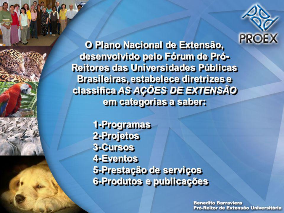 O Plano Nacional de Extensão, desenvolvido pelo Fórum de Pró- Reitores das Universidades Públicas Brasileiras, estabelece diretrizes e classifica AS AÇÕES DE EXTENSÃO em categorias a saber: 1-Programas2-Projetos3-Cursos4-Eventos 5-Prestação de serviços 6-Produtos e publicações O Plano Nacional de Extensão, desenvolvido pelo Fórum de Pró- Reitores das Universidades Públicas Brasileiras, estabelece diretrizes e classifica AS AÇÕES DE EXTENSÃO em categorias a saber: 1-Programas2-Projetos3-Cursos4-Eventos 5-Prestação de serviços 6-Produtos e publicações