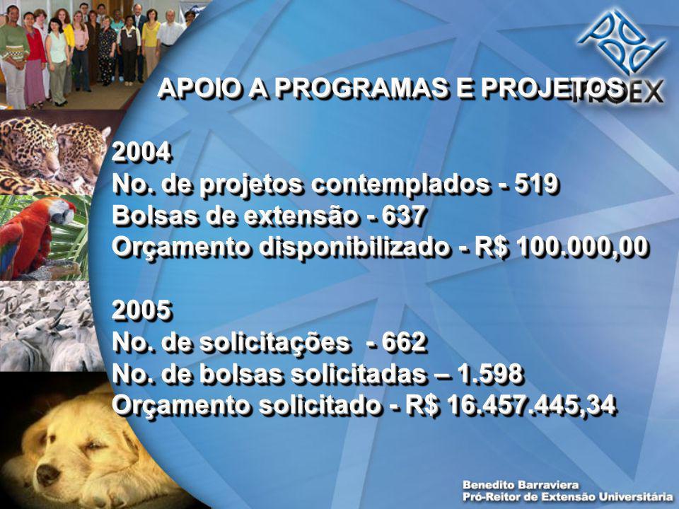 APOIO A PROGRAMAS E PROJETOS 2004 No.