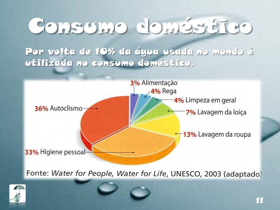 Consumo doméstico Por volta de 10% da água usada no mundo é utilizada no consumo doméstico. 11