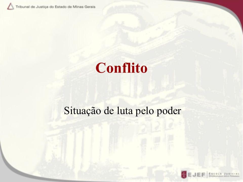 Resolução de conflitos Conciliação Método de composição das partes, onde um especialista faz sugestões para solução de conflitos