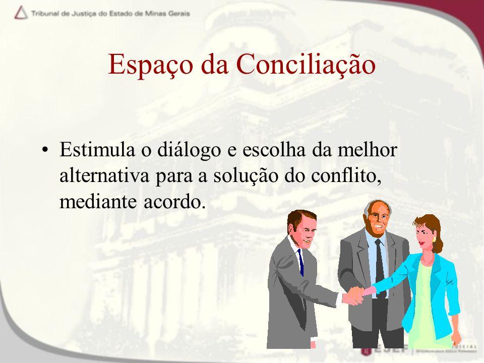 Espaço da Conciliação Estimula o diálogo e escolha da melhor alternativa para a solução do conflito, mediante acordo.