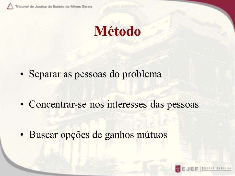 Método Separar as pessoas do problema Concentrar-se nos interesses das pessoas Buscar opções de ganhos mútuos