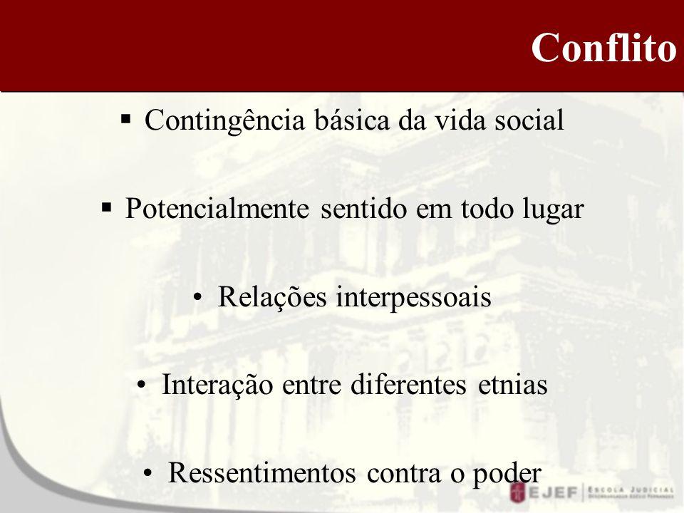 Conflito Contingência básica da vida social Potencialmente sentido em todo lugar Relações interpessoais Interação entre diferentes etnias Ressentimentos contra o poder
