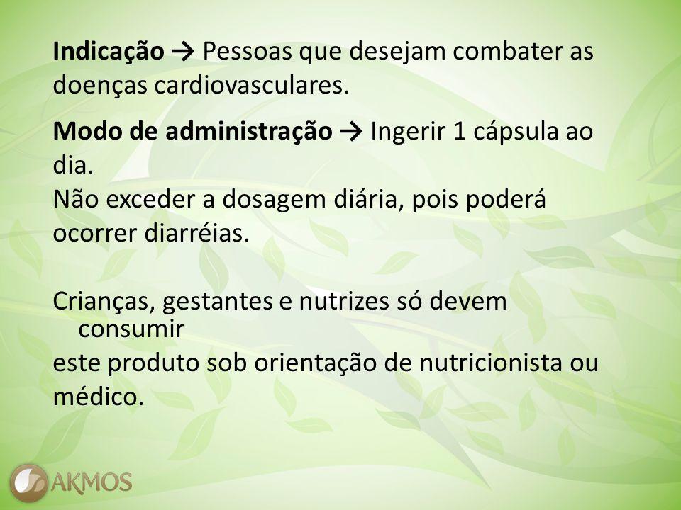 Indicação Pessoas que desejam combater as doenças cardiovasculares.