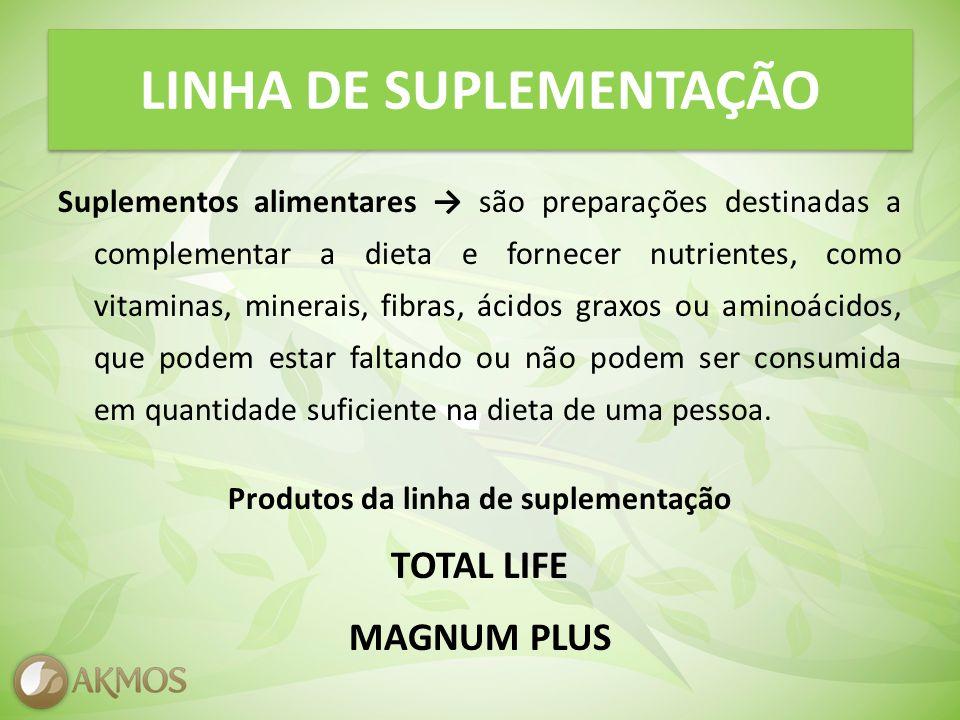 TOTAL LIFE Suplemento Vitamínico e Mineral.Composição Vitaminas e Minerais.