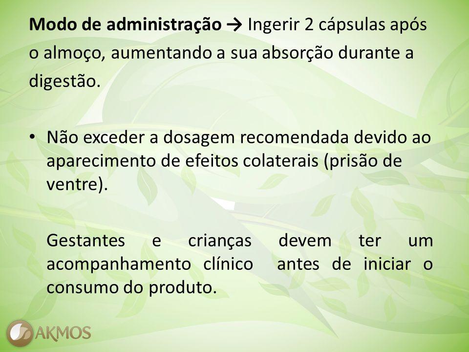 Modo de administração Ingerir 2 cápsulas após o almoço, aumentando a sua absorção durante a digestão.