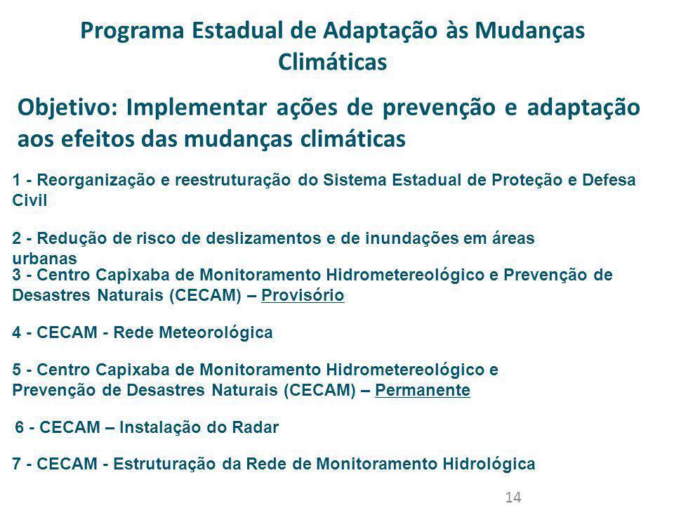 14 Programa Estadual de Adaptação às Mudanças Climáticas Objetivo: Implementar ações de prevenção e adaptação aos efeitos das mudanças climáticas 1 -