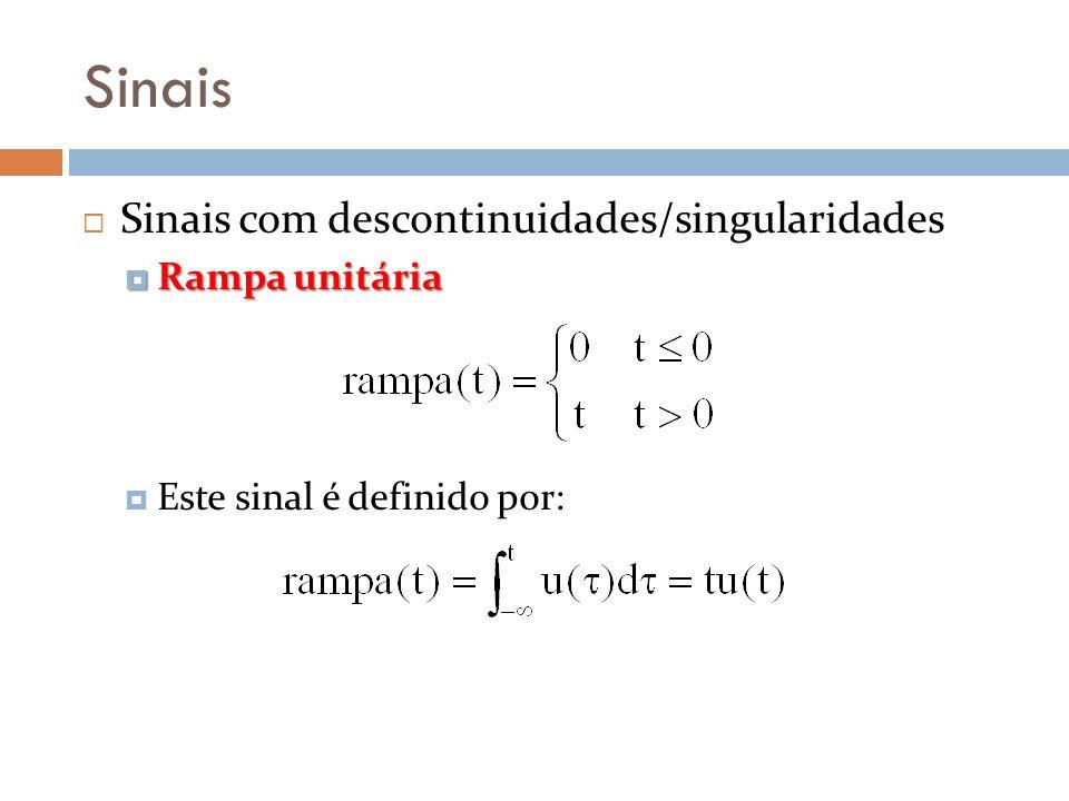 Sinais Sinais com descontinuidades/singularidades Rampa unitária Rampa unitária Este sinal é definido por: