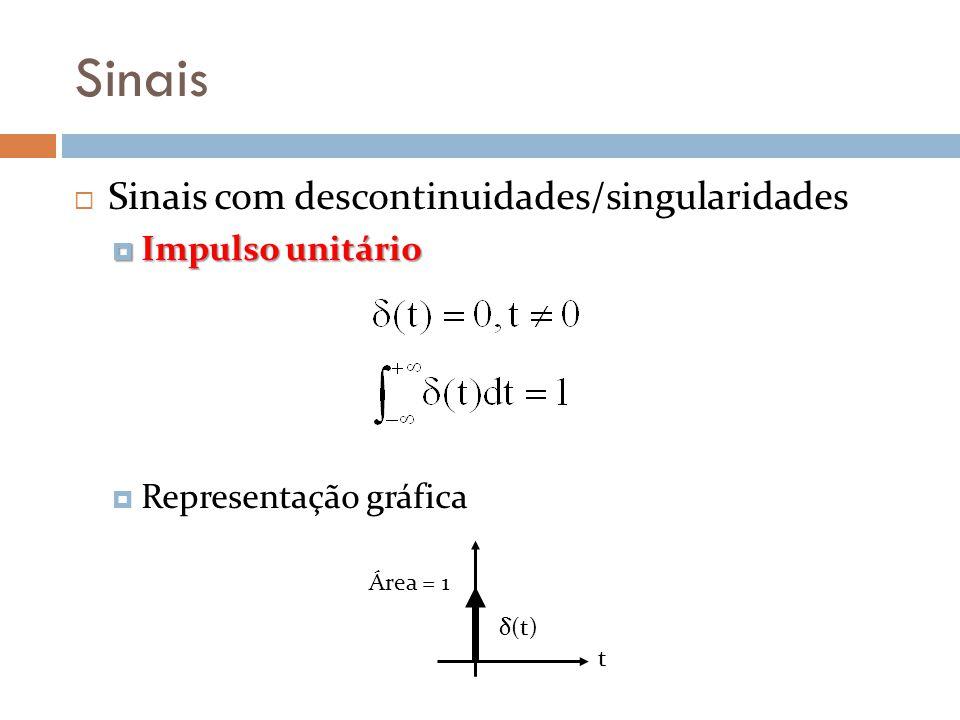 Sinais Sinais com descontinuidades/singularidades Impulso unitário Impulso unitário Representação gráfica Área = 1 δ(t) t
