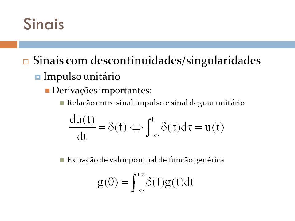 Sinais Sinais com descontinuidades/singularidades Impulso unitário Derivações importantes: Relação entre sinal impulso e sinal degrau unitário Extraçã