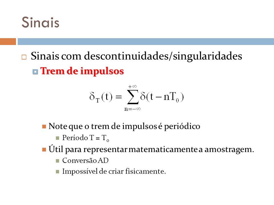 Sinais Sinais com descontinuidades/singularidades Trem de impulsos Trem de impulsos Note que o trem de impulsos é periódico Período T = T 0 Útil para