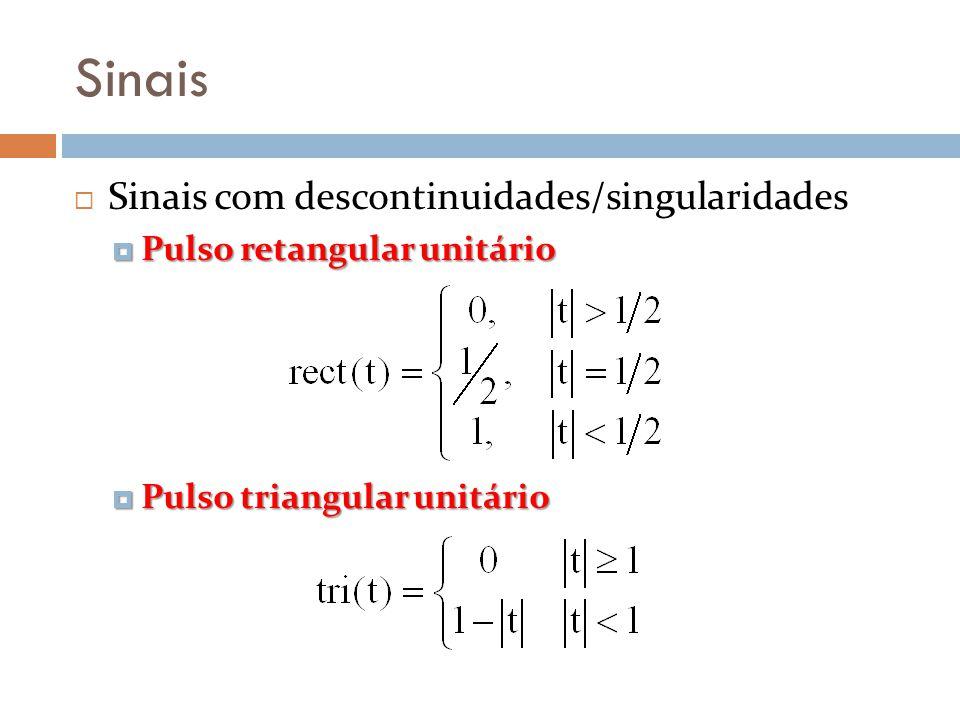 Sinais Sinais com descontinuidades/singularidades Pulso retangular unitário Pulso retangular unitário Pulso triangular unitário Pulso triangular unitá