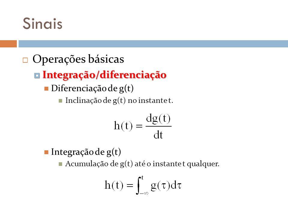 Sinais Operações básicas Integração/diferenciação Integração/diferenciação Diferenciação de g(t) Inclinação de g(t) no instante t. Integração de g(t)