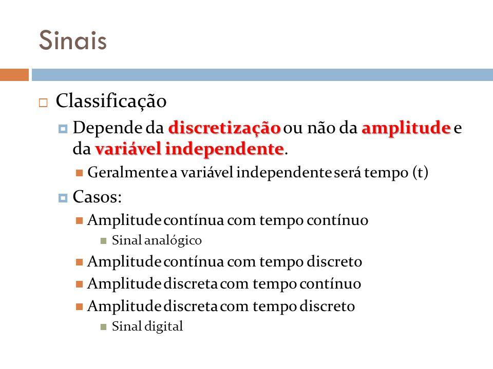 Sinais Classificação discretização amplitude variável independente Depende da discretização ou não da amplitude e da variável independente. Geralmente