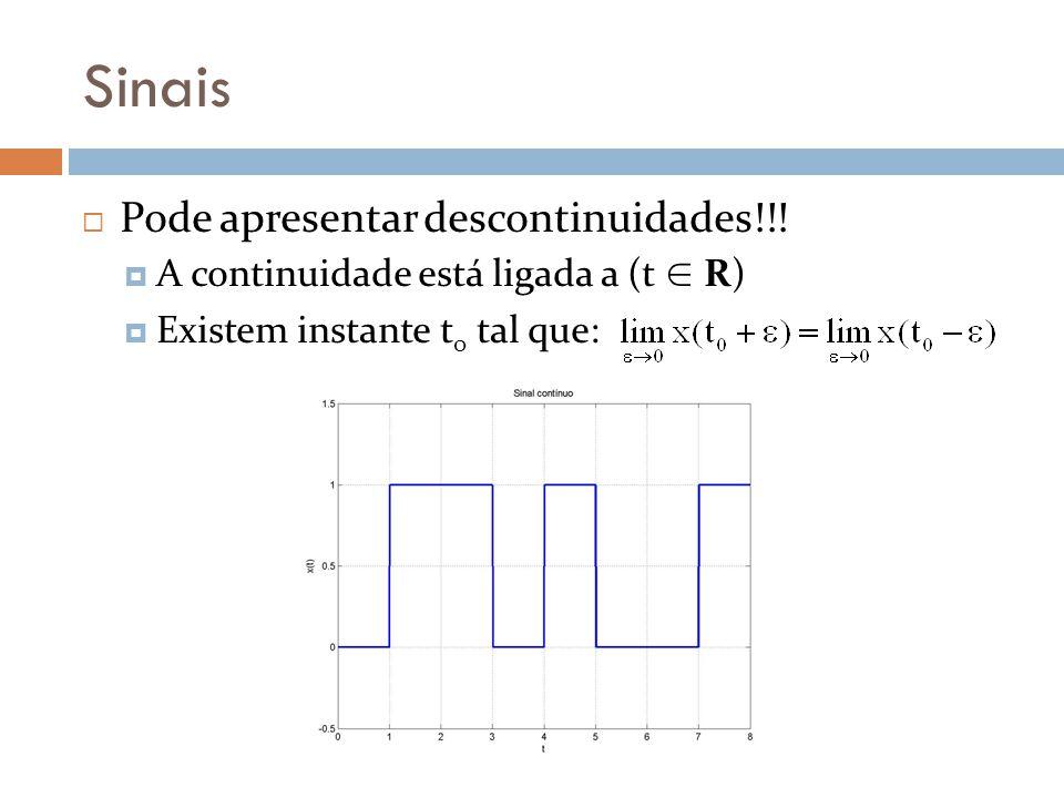Sinais Pode apresentar descontinuidades!!! A continuidade está ligada a (t R) Existem instante t 0 tal que: