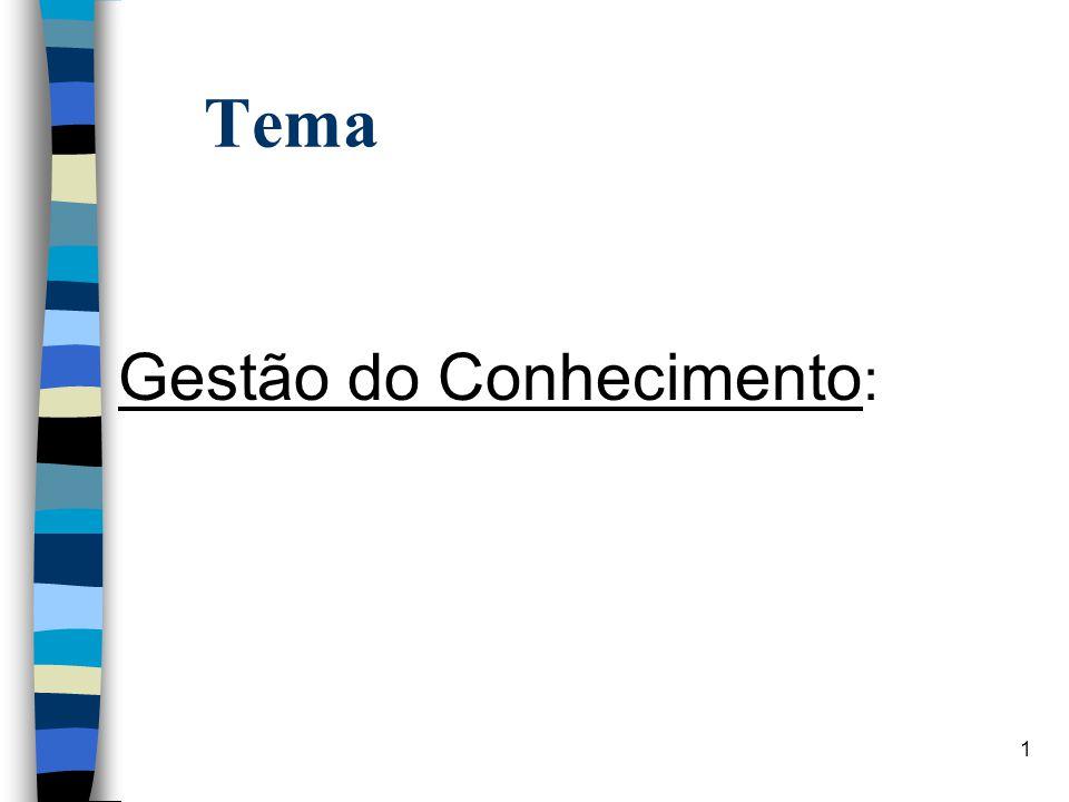 2 Gestão do Conhecimento CONCEITO BÁSICO É o processo de geração (criação – aquisição - fusão - síntese), codificação (captura - adaptação - representação) e transferência (difusão - movimento) de conhecimento TIPOS DE CONHECIMENTO DE CONHECIMENTO EXPLÍCITO: transmitido por linguagem formal (processado) TÁCITO (IMPLÍCITO): transmitido a partir do exemplo, da convivência.