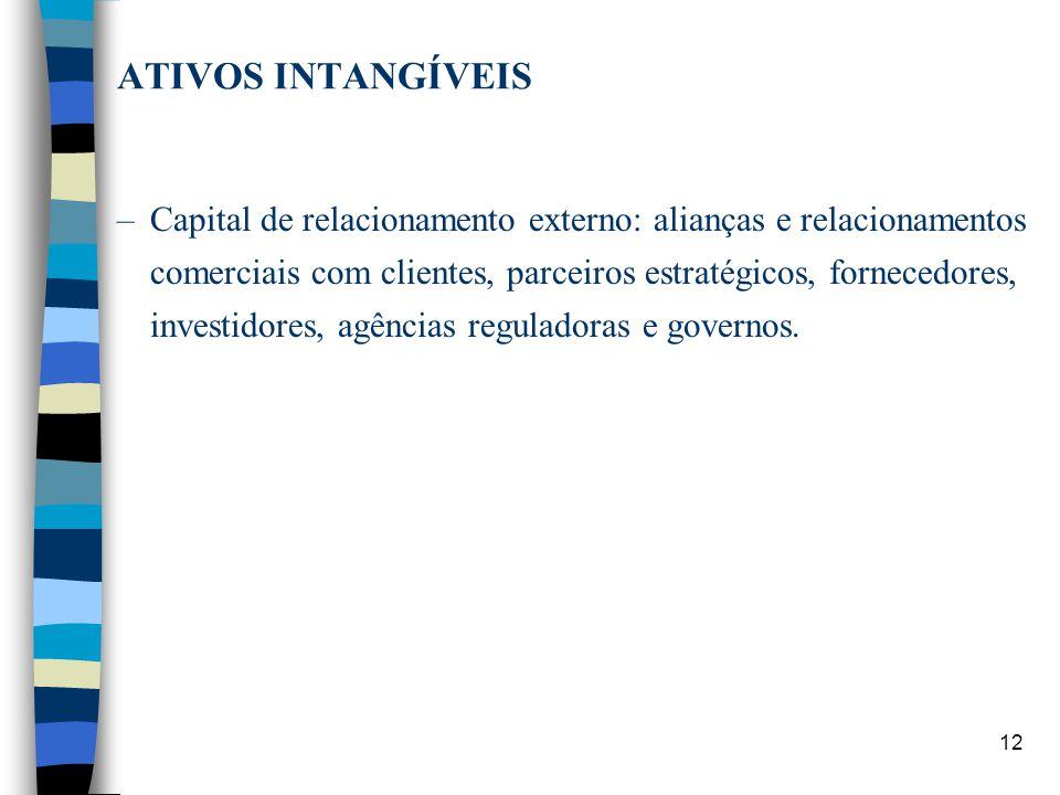 12 ATIVOS INTANGÍVEIS –Capital de relacionamento externo: alianças e relacionamentos comerciais com clientes, parceiros estratégicos, fornecedores, in