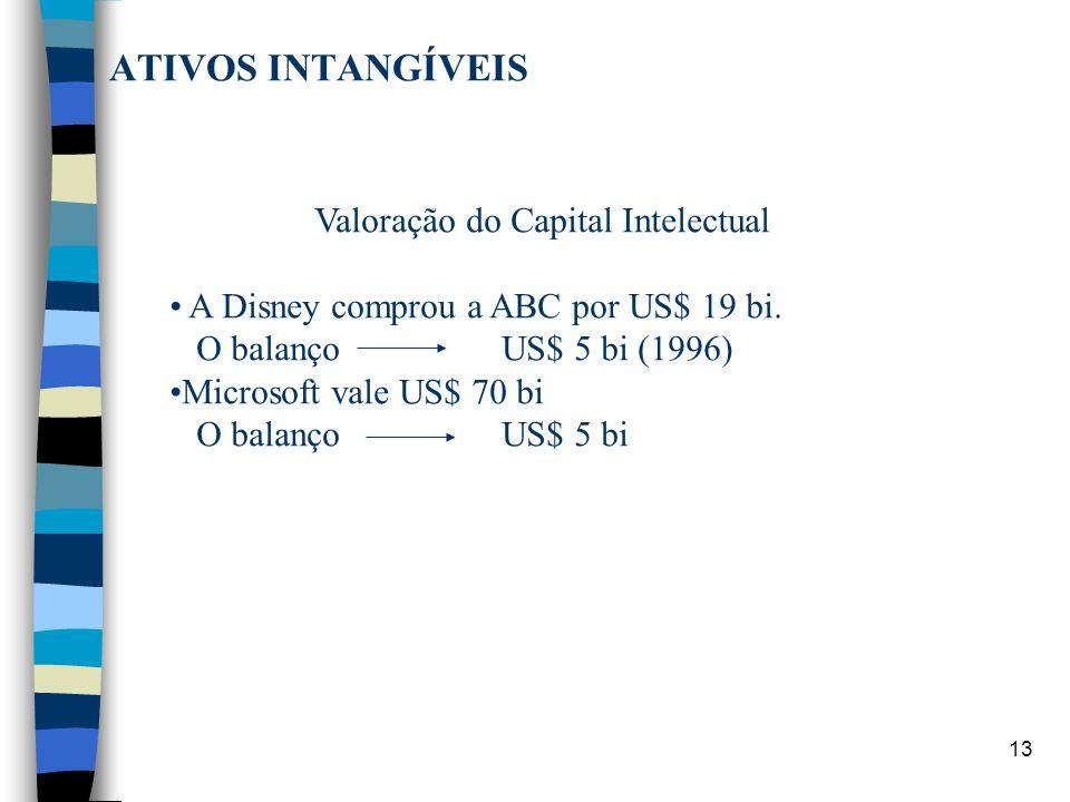 13 ATIVOS INTANGÍVEIS Valoração do Capital Intelectual A Disney comprou a ABC por US$ 19 bi. O balanço US$ 5 bi (1996) Microsoft vale US$ 70 bi O bala