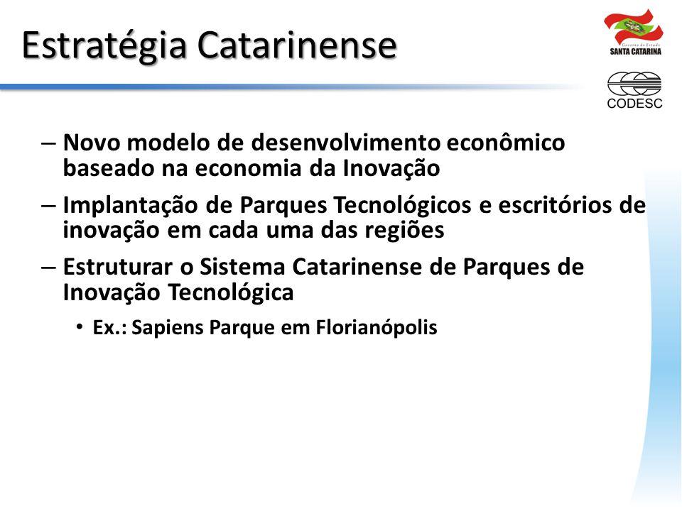 Estratégia Catarinense – Novo modelo de desenvolvimento econômico baseado na economia da Inovação – Implantação de Parques Tecnológicos e escritórios de inovação em cada uma das regiões – Estruturar o Sistema Catarinense de Parques de Inovação Tecnológica Ex.: Sapiens Parque em Florianópolis