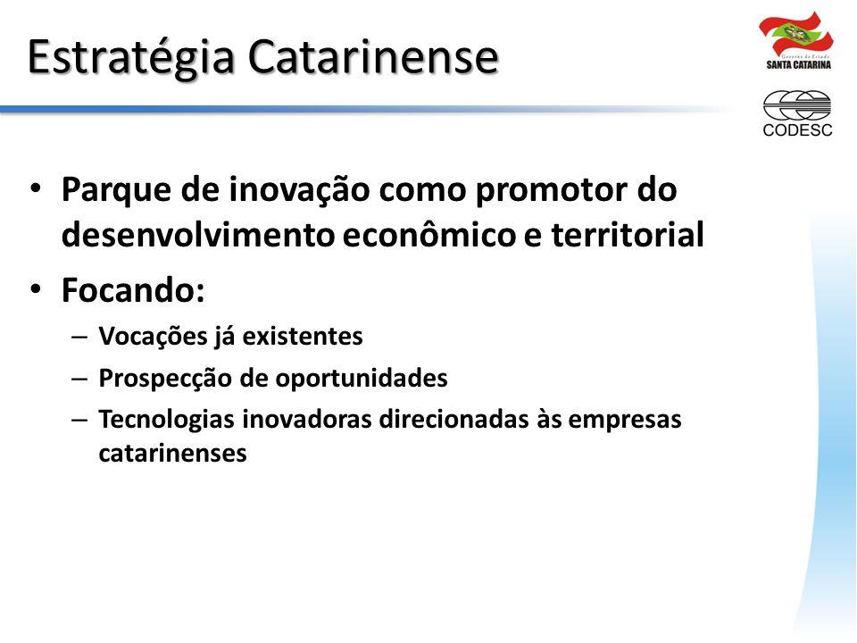 Estratégia Catarinense Parque de inovação como promotor do desenvolvimento econômico e territorial Focando: – Vocações já existentes – Prospecção de oportunidades – Tecnologias inovadoras direcionadas às empresas catarinenses