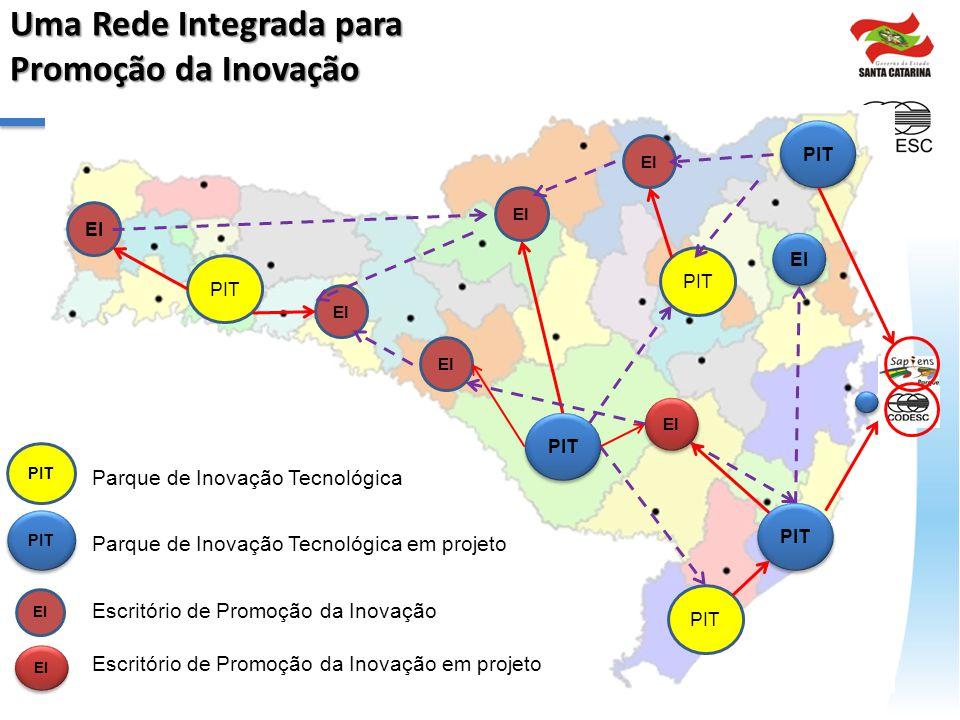 Uma Rede Integrada para Promoção da Inovação PIT EI Parque de Inovação Tecnológica PIT EI PIT EI PIT EI PIT EI PIT Escritório de Promoção da Inovação Parque de Inovação Tecnológica em projeto EI Escritório de Promoção da Inovação em projeto PIT