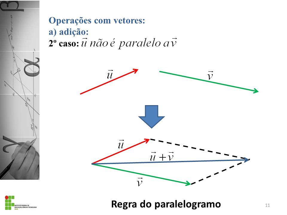 Operações com vetores: a) adição: 2º caso: Regra do paralelogramo 11