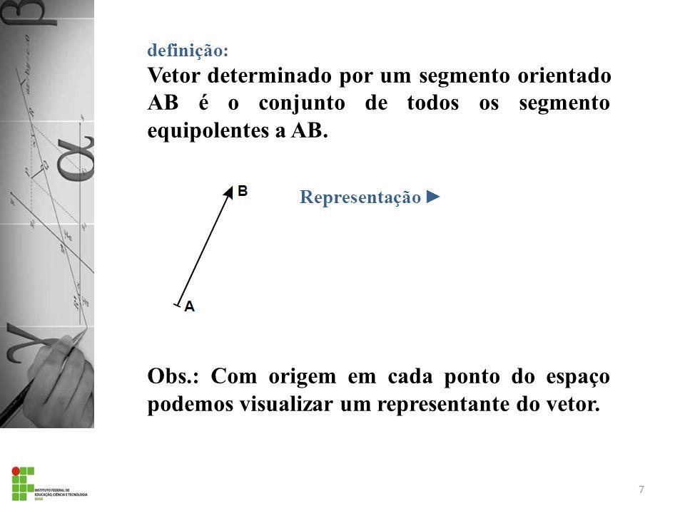 definição: Vetor determinado por um segmento orientado AB é o conjunto de todos os segmento equipolentes a AB. Obs.: Com origem em cada ponto do espaç