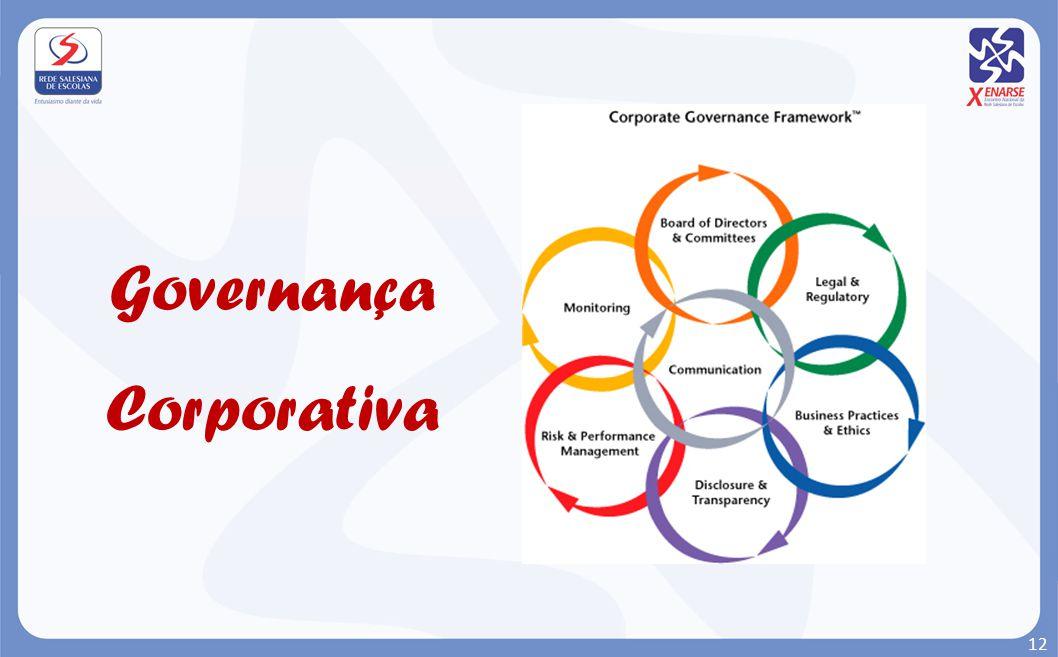 Governança Corporativa 12